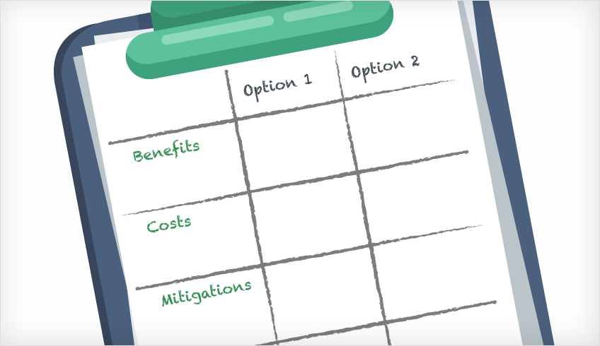 Benefits, Costs, and Mitigations Strategy