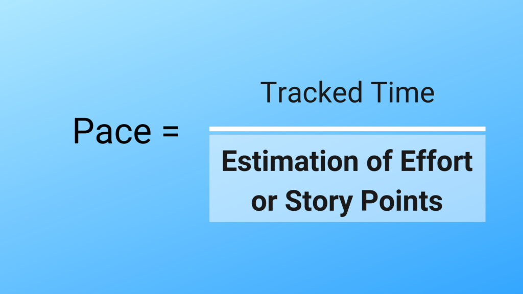 The estimation of effort part of the pace equation refers to your team's ability to predict how much time or effort will go into a specific project, feature, or user story.