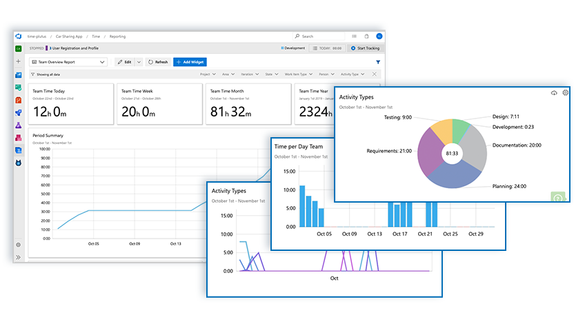 Reporting Page Timetracker 5 Microsoft Azure DeVops