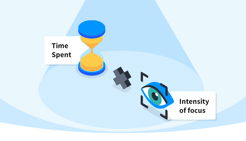 Time Spend x Intensity of Focus
