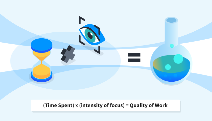 Quality of Work = Time Spend x Intensity of Focus