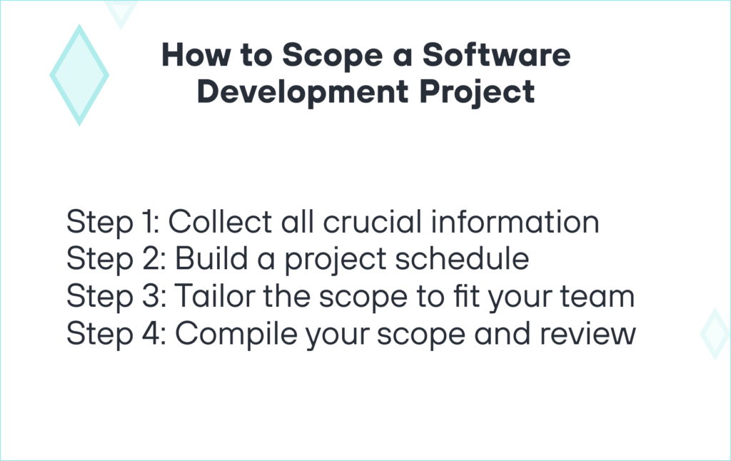 How to Scope a Software Development Project