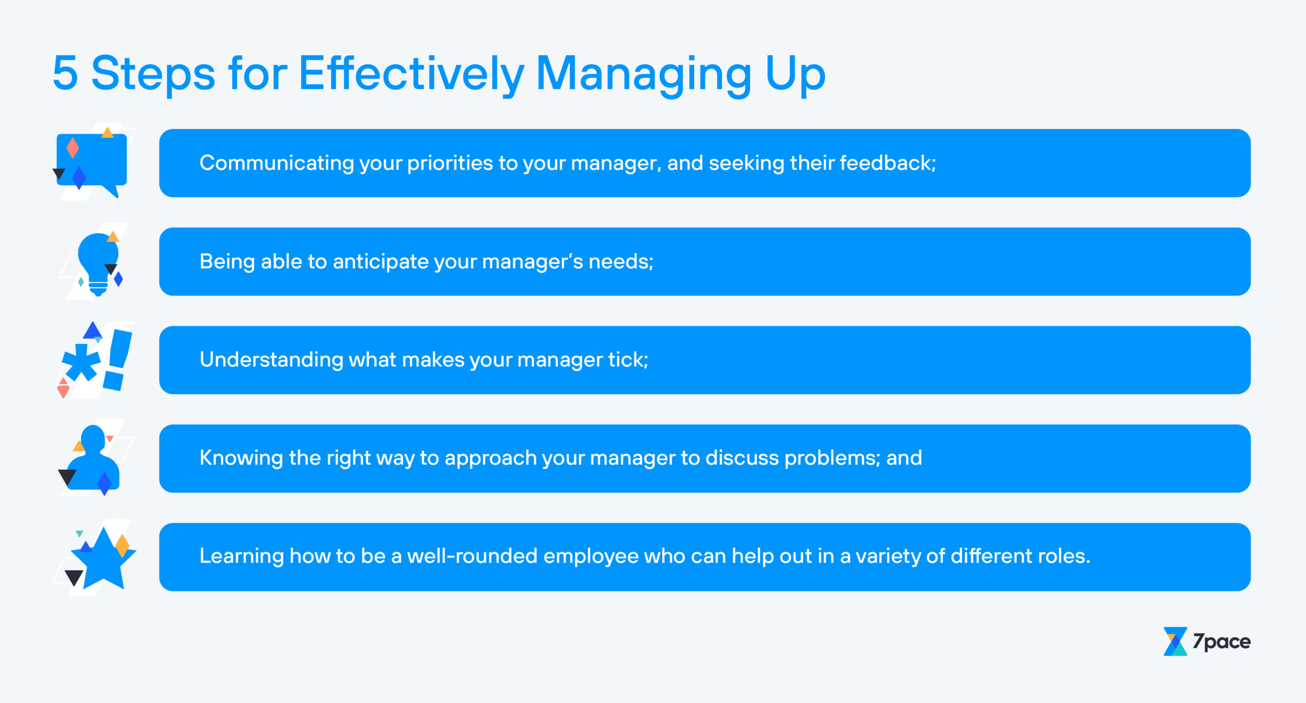 What Is Managing Up?