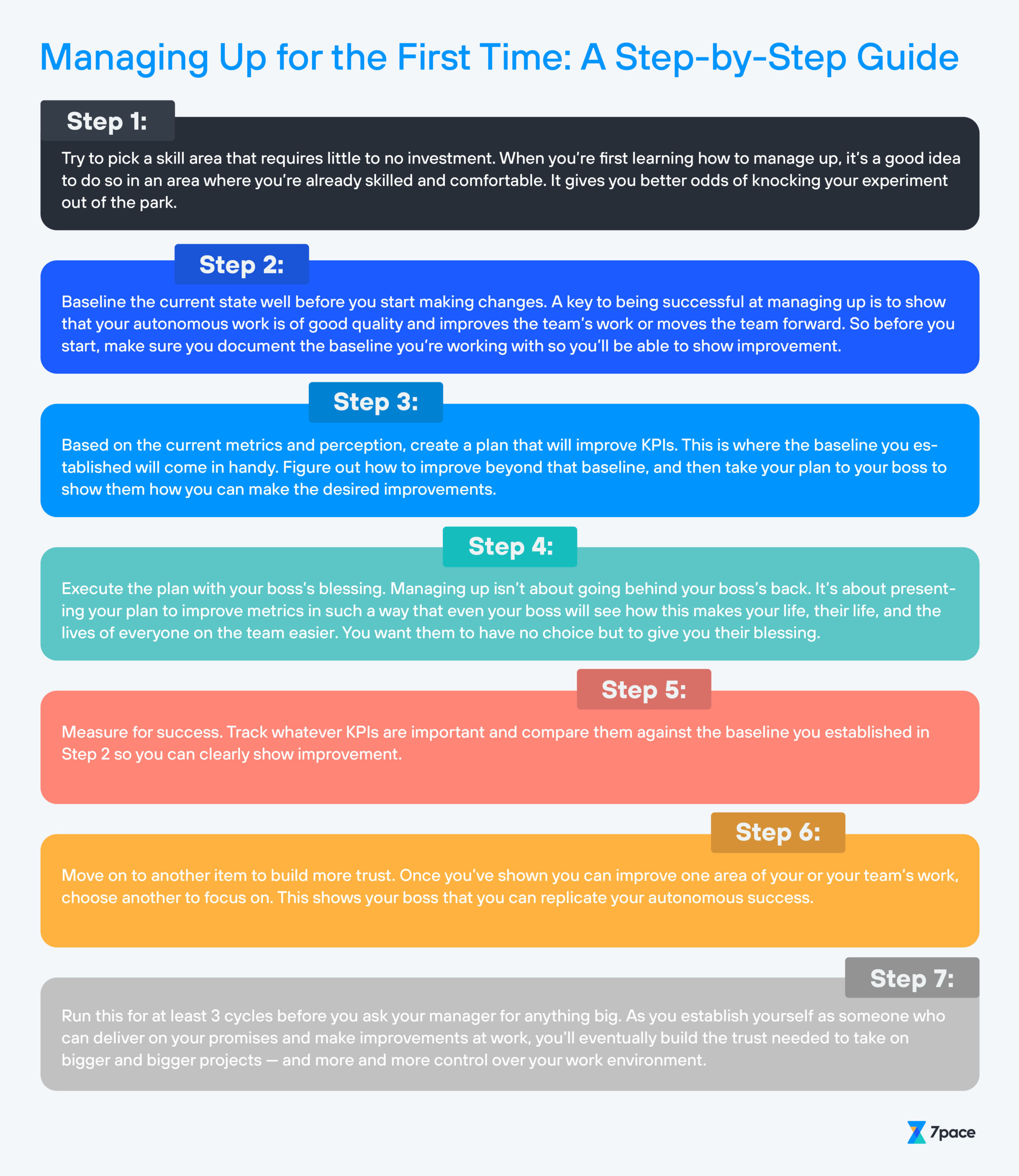 Your First Managing Up Experiment: Step By Step