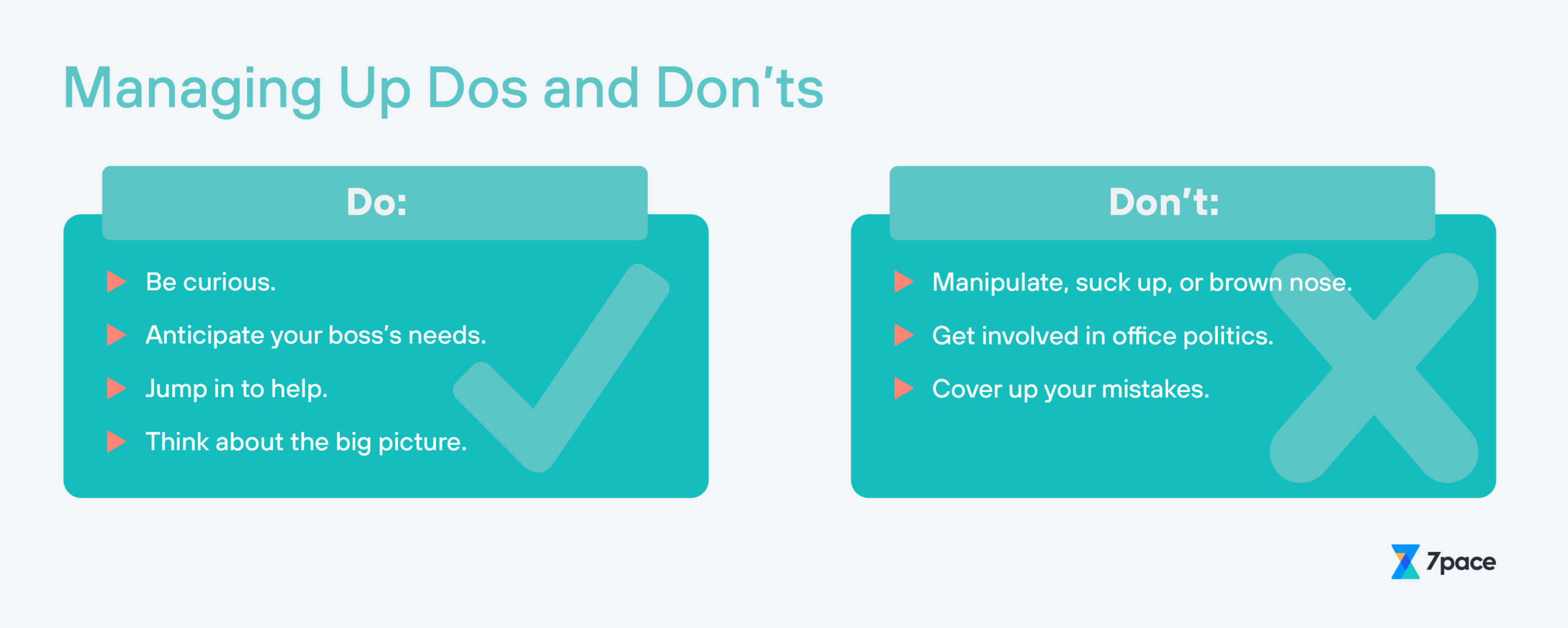 Best Practices for Managing Up