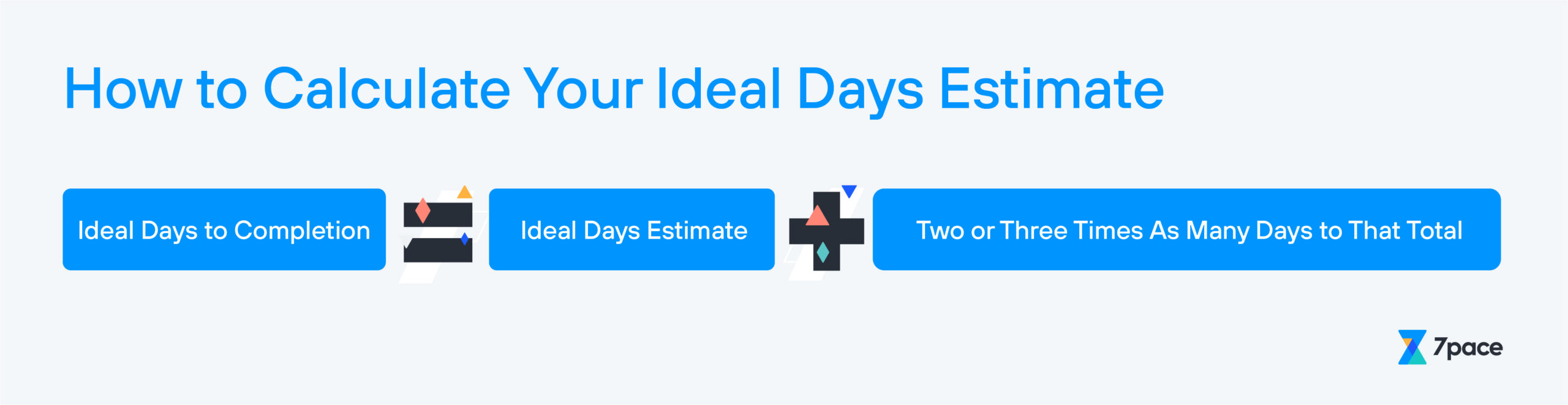 How to Use Ideal Days (If You Must!)