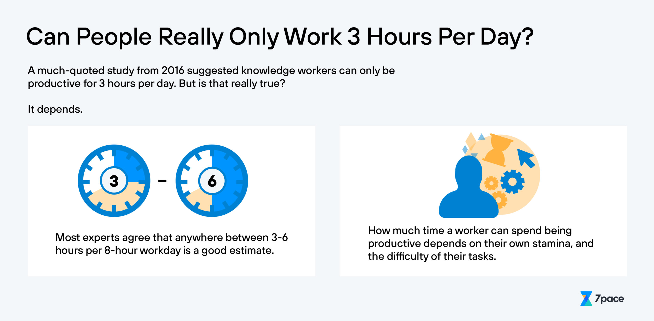 How Many Productive Hours Can Knowledge Workers Actually Work?