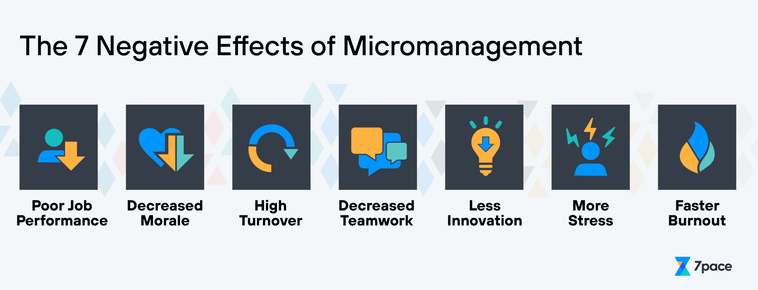 How Micromanagement Negatively Affects Software Teams