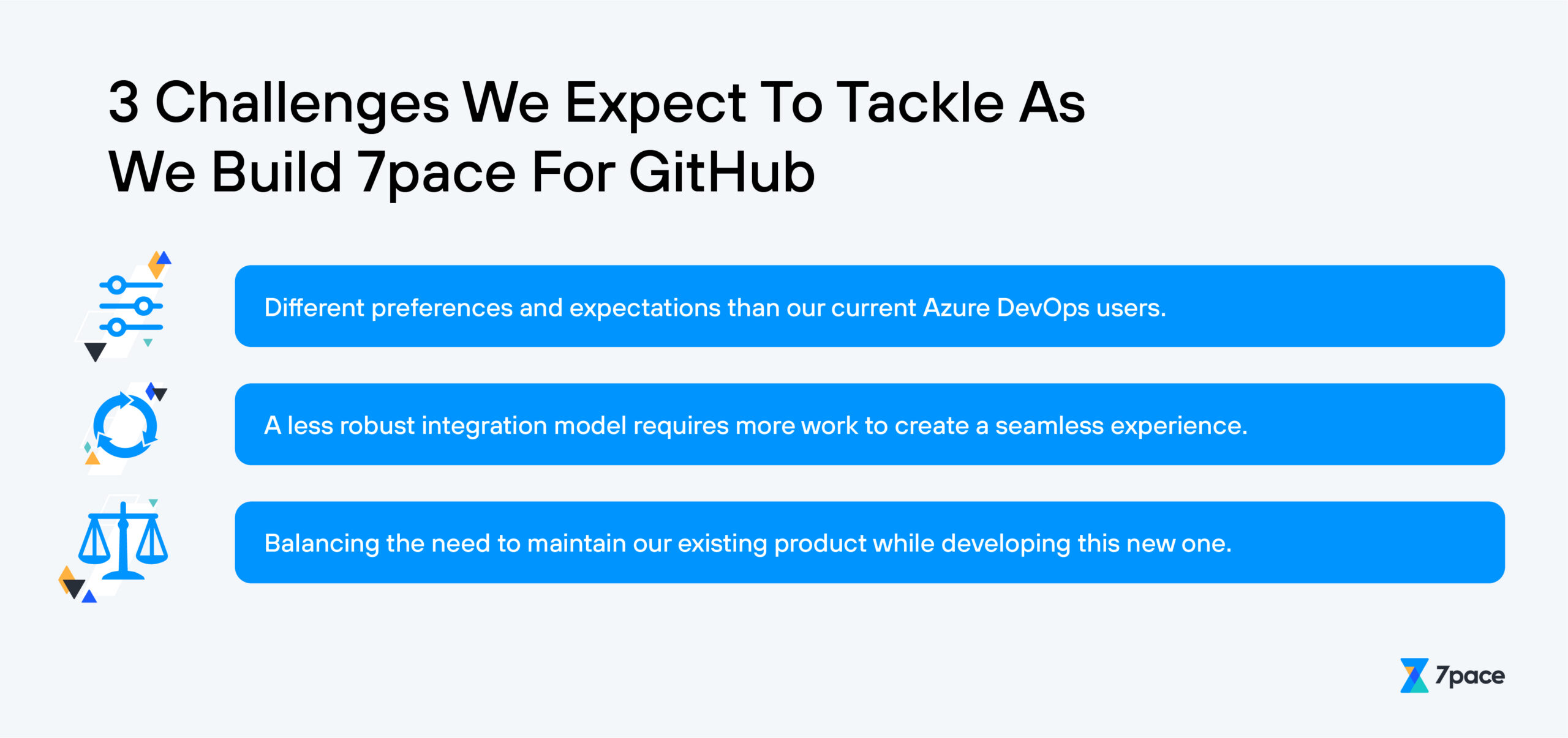 Challenges We Expect to Encounter As We Build 7pace for GitHub