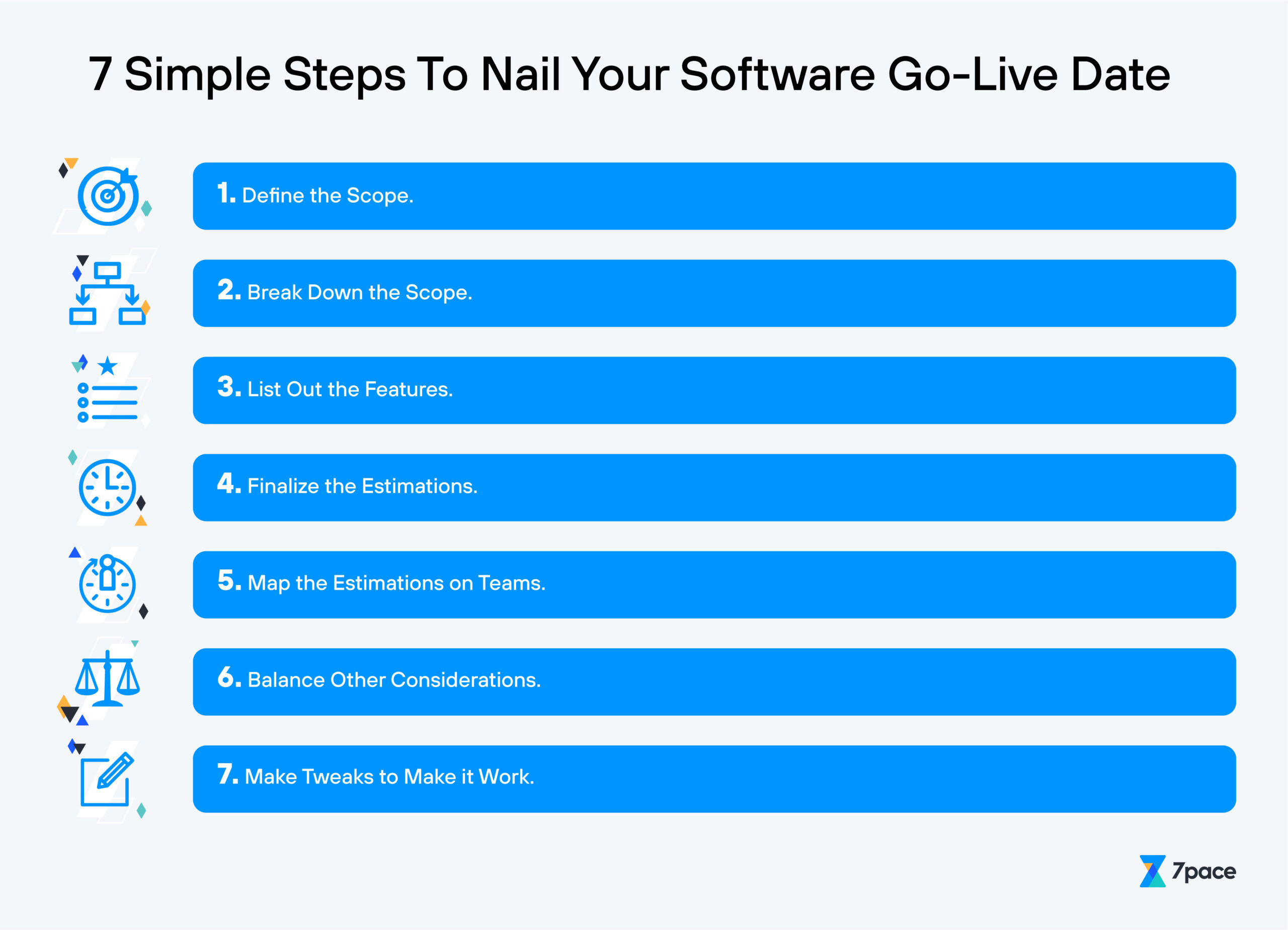 7 steps to nail down your software go live date